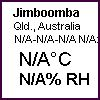 Jimboomba Weather Icon